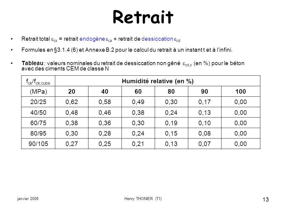 janvier 2008Henry THONIER (T1) 13 Retrait Retrait total cs = retrait endogène ca + retrait de dessiccation cd Formules en §3.1.4 (6) et Annexe B.2 pou