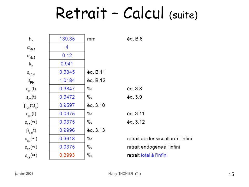janvier 2008Henry THONIER (T1) 15 Retrait – Calcul (suite) hoho 139,35mméq. B.6 ds1 4 ds2 0,12 khkh 0,941 cd,o 0,3845éq. B.11 RH 1,0184éq. B.12 cs (t)