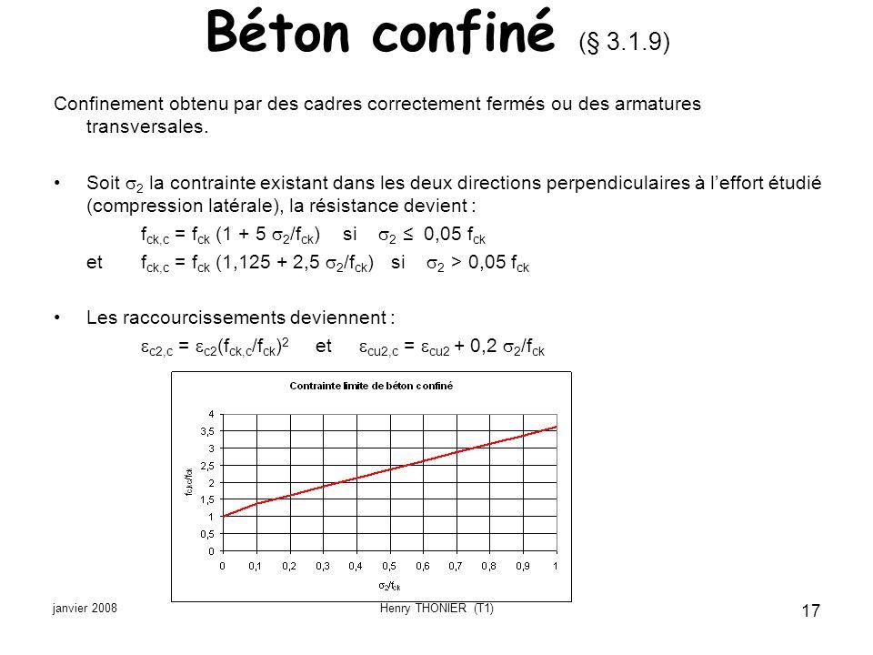 janvier 2008Henry THONIER (T1) 17 Béton confiné (§ 3.1.9) Confinement obtenu par des cadres correctement fermés ou des armatures transversales. Soit 2