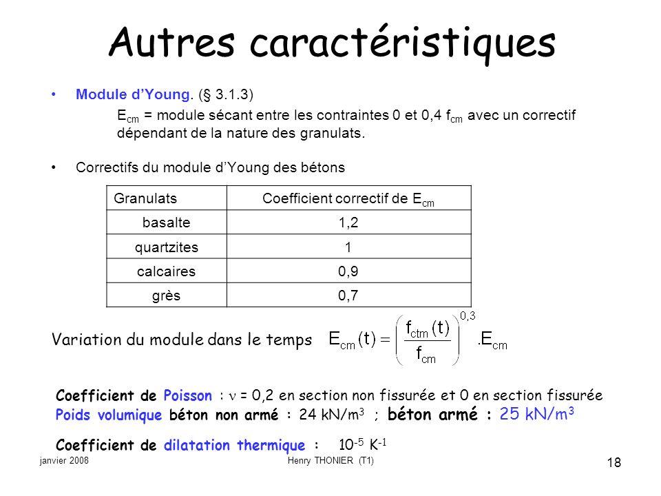 janvier 2008Henry THONIER (T1) 18 Autres caractéristiques Module dYoung. (§ 3.1.3) E cm = module sécant entre les contraintes 0 et 0,4 f cm avec un co