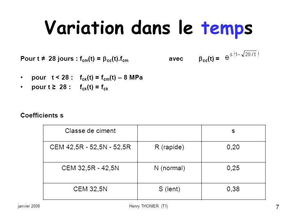 janvier 2008Henry THONIER (T1) 7 Variation dans le temps Pour t 28 jours :f cm (t) = cc (t).f cm avec cc (t) = pour t < 28 :f ck (t) = f cm (t) – 8 MP