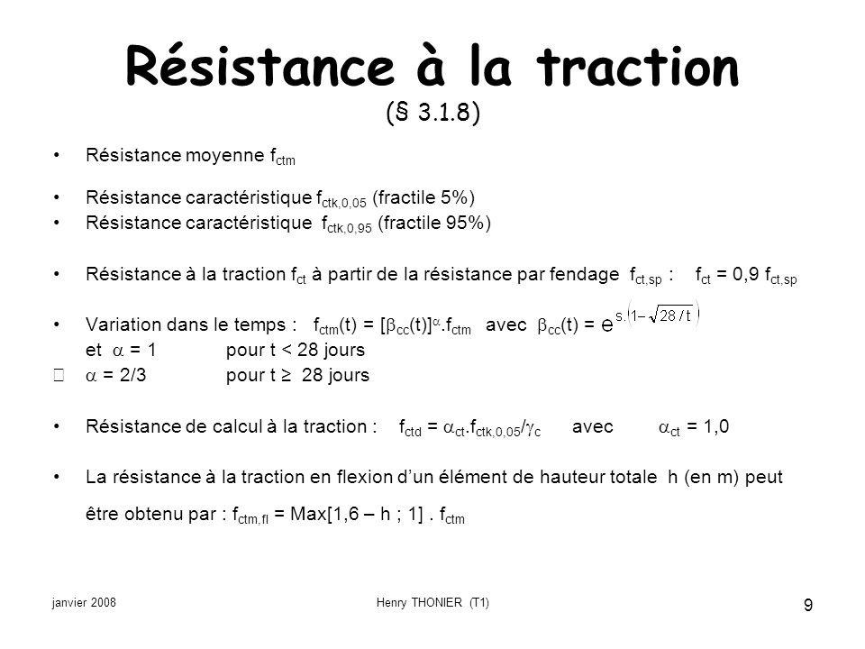 janvier 2008Henry THONIER (T1) 9 Résistance à la traction (§ 3.1.8) Résistance moyenne f ctm Résistance caractéristique f ctk,0,05 (fractile 5%) Résis