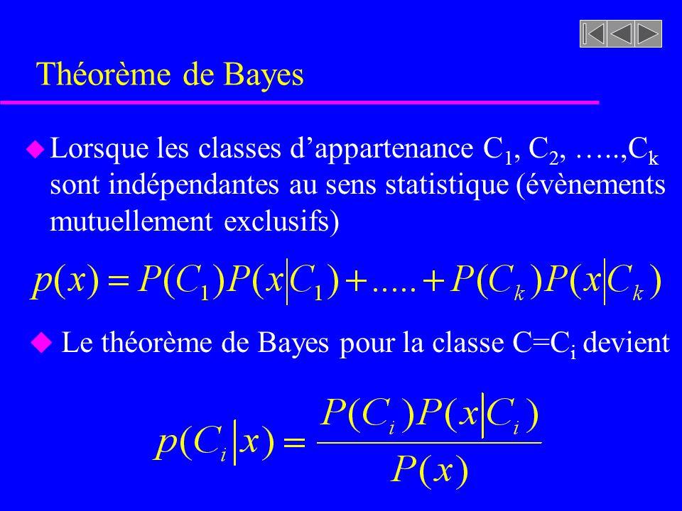 Théorème de Bayes u Lorsque les classes dappartenance C 1, C 2, …..,C k sont indépendantes au sens statistique (évènements mutuellement exclusifs) u L