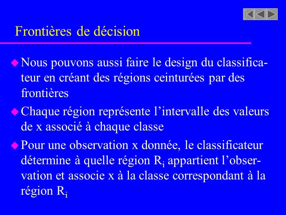 Frontières de décision u Nous pouvons aussi faire le design du classifica- teur en créant des régions ceinturées par des frontières u Chaque région représente lintervalle des valeurs de x associé à chaque classe u Pour une observation x donnée, le classificateur détermine à quelle région R i appartient lobser- vation et associe x à la classe correspondant à la région R i