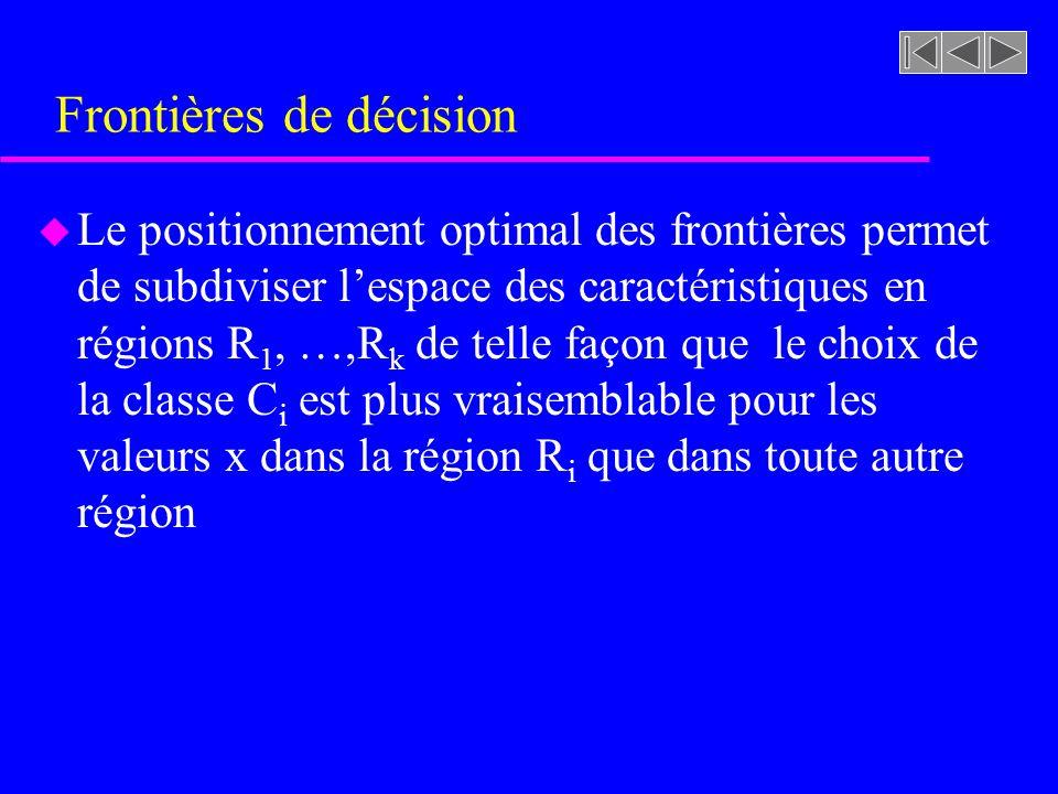 Frontières de décision u Le positionnement optimal des frontières permet de subdiviser lespace des caractéristiques en régions R 1, …,R k de telle façon que le choix de la classe C i est plus vraisemblable pour les valeurs x dans la région R i que dans toute autre région