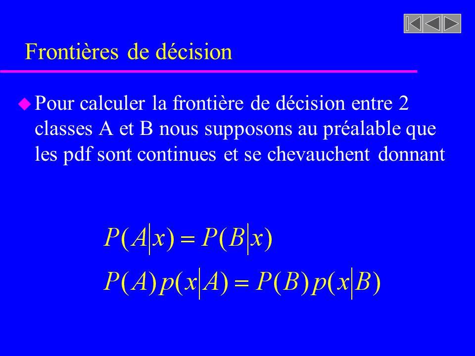 Frontières de décision u Pour calculer la frontière de décision entre 2 classes A et B nous supposons au préalable que les pdf sont continues et se ch