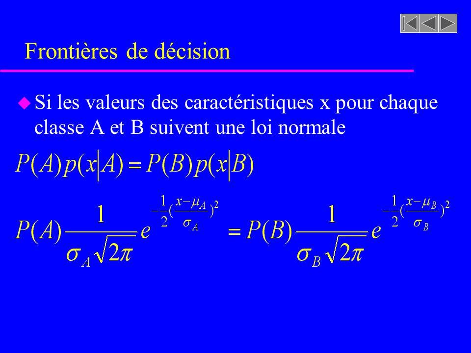 Frontières de décision u Si les valeurs des caractéristiques x pour chaque classe A et B suivent une loi normale