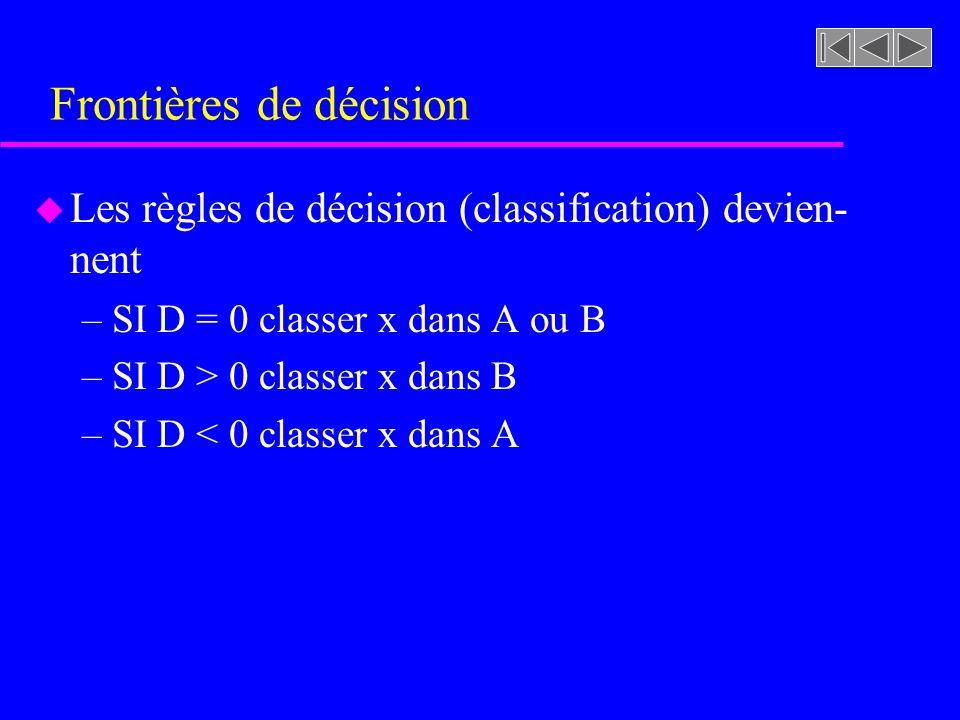 Frontières de décision u Les règles de décision (classification) devien- nent –SI D = 0 classer x dans A ou B –SI D > 0 classer x dans B –SI D < 0 cla