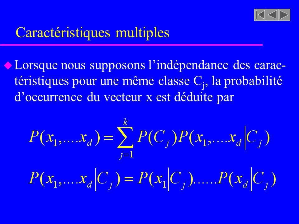 Caractéristiques multiples u Lorsque nous supposons lindépendance des carac- téristiques pour une même classe C j, la probabilité doccurrence du vecteur x est déduite par