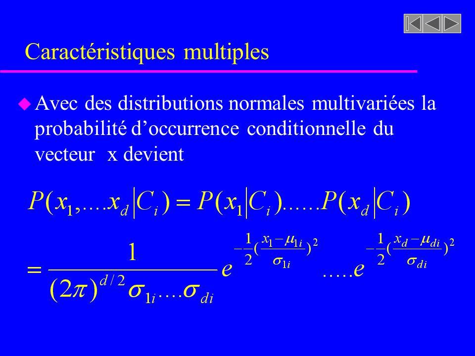 Caractéristiques multiples u Avec des distributions normales multivariées la probabilité doccurrence conditionnelle du vecteur x devient