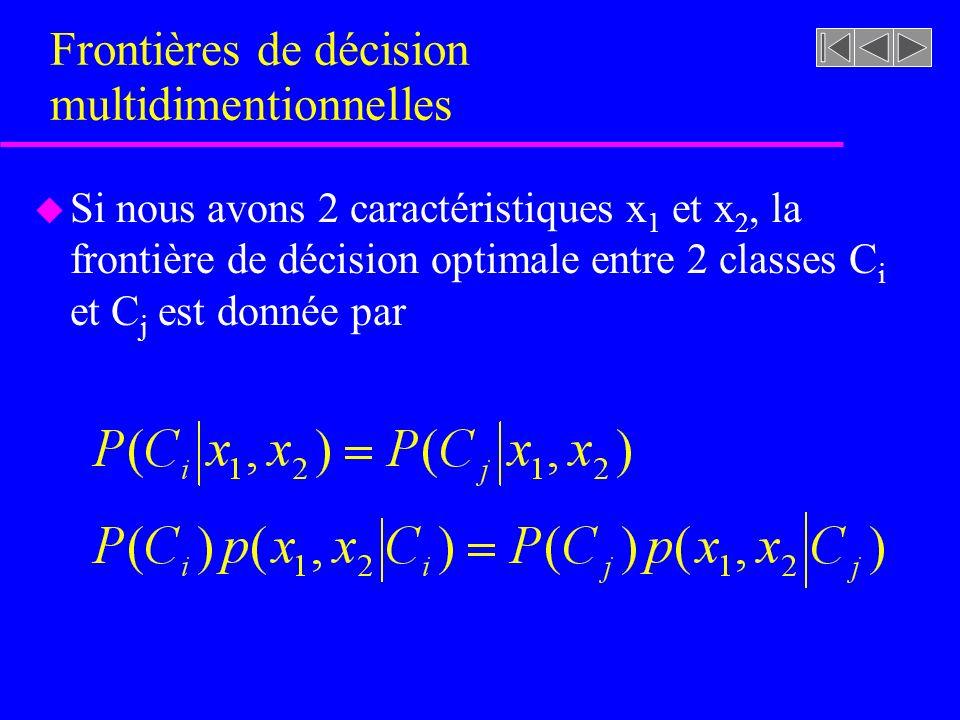 Frontières de décision multidimentionnelles u Si nous avons 2 caractéristiques x 1 et x 2, la frontière de décision optimale entre 2 classes C i et C j est donnée par
