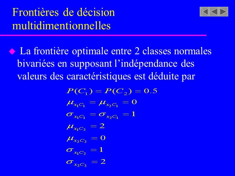 Frontières de décision multidimentionnelles u La frontière optimale entre 2 classes normales bivariées en supposant lindépendance des valeurs des cara