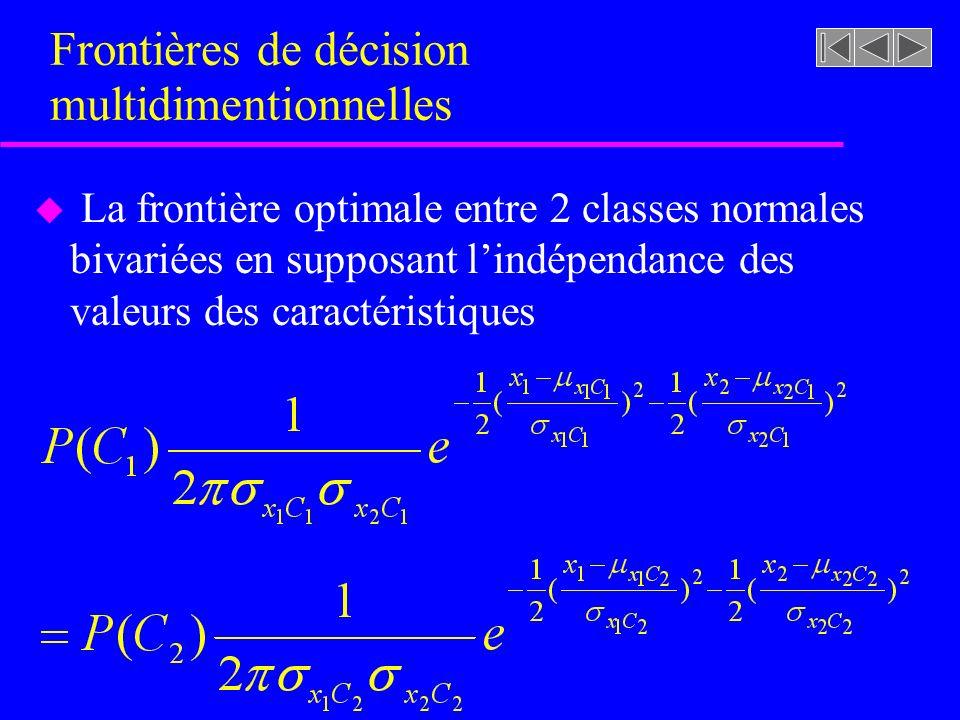 Frontières de décision multidimentionnelles u La frontière optimale entre 2 classes normales bivariées en supposant lindépendance des valeurs des caractéristiques