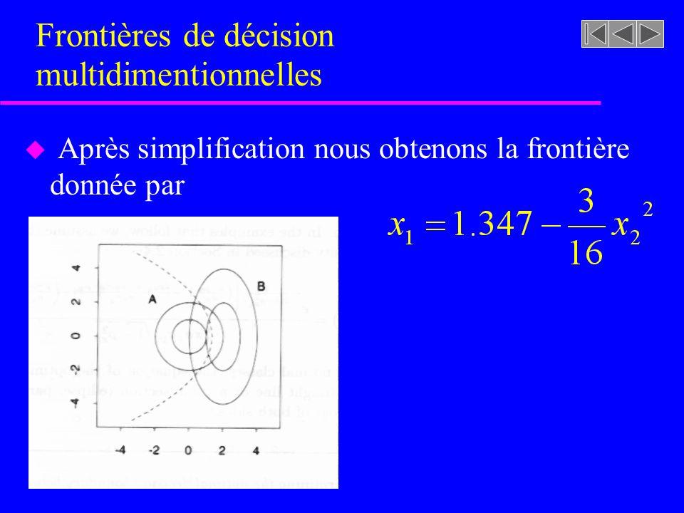 Frontières de décision multidimentionnelles u Après simplification nous obtenons la frontière donnée par