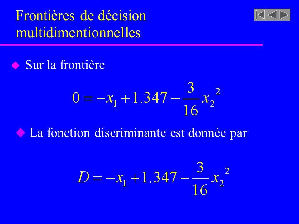 Frontières de décision multidimentionnelles u Sur la frontière u La fonction discriminante est donnée par