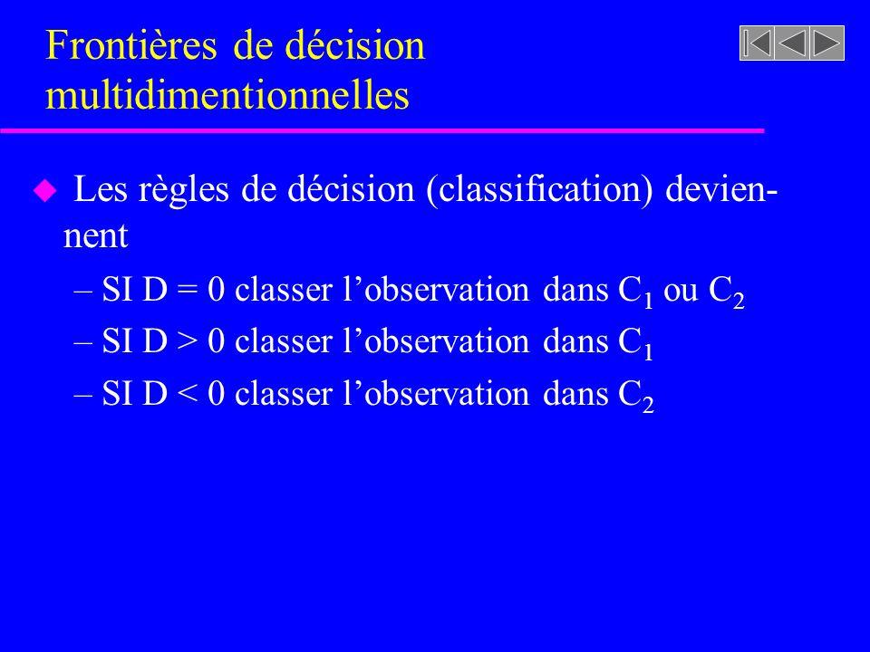 Frontières de décision multidimentionnelles u Les règles de décision (classification) devien- nent –SI D = 0 classer lobservation dans C 1 ou C 2 –SI D > 0 classer lobservation dans C 1 –SI D < 0 classer lobservation dans C 2