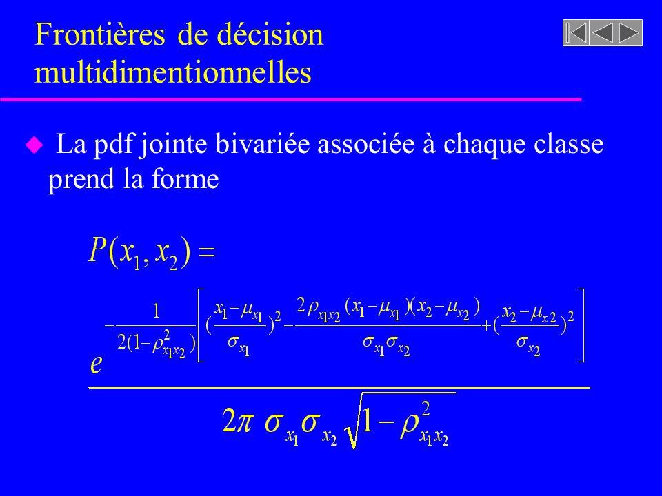 Frontières de décision multidimentionnelles u La pdf jointe bivariée associée à chaque classe prend la forme