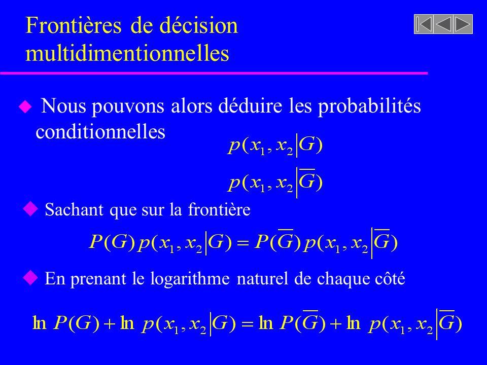 Frontières de décision multidimentionnelles u Nous pouvons alors déduire les probabilités conditionnelles u Sachant que sur la frontière u En prenant le logarithme naturel de chaque côté