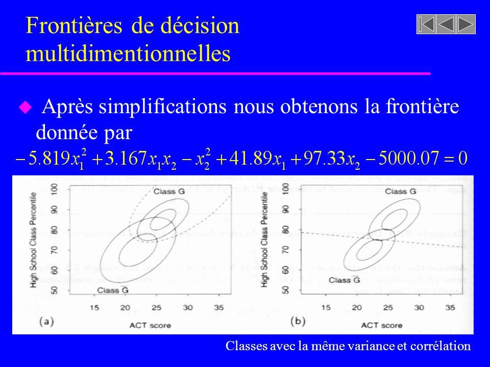 Frontières de décision multidimentionnelles u Après simplifications nous obtenons la frontière donnée par Classes avec la même variance et corrélation