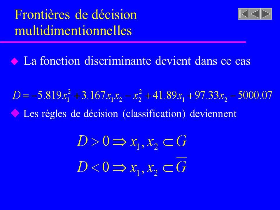 Frontières de décision multidimentionnelles u La fonction discriminante devient dans ce cas u Les règles de décision (classification) deviennent