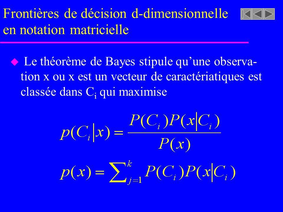 Frontières de décision d-dimensionnelle en notation matricielle u Le théorème de Bayes stipule quune observa- tion x ou x est un vecteur de caractériatiques est classée dans C i qui maximise