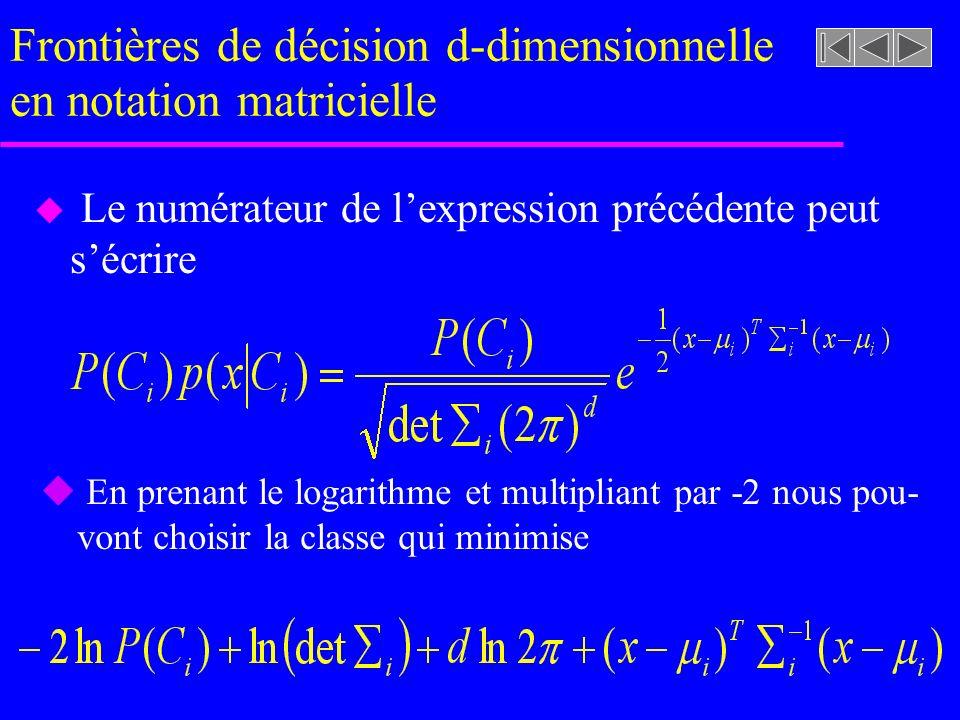 Frontières de décision d-dimensionnelle en notation matricielle u Le numérateur de lexpression précédente peut sécrire u En prenant le logarithme et multipliant par -2 nous pou- vont choisir la classe qui minimise