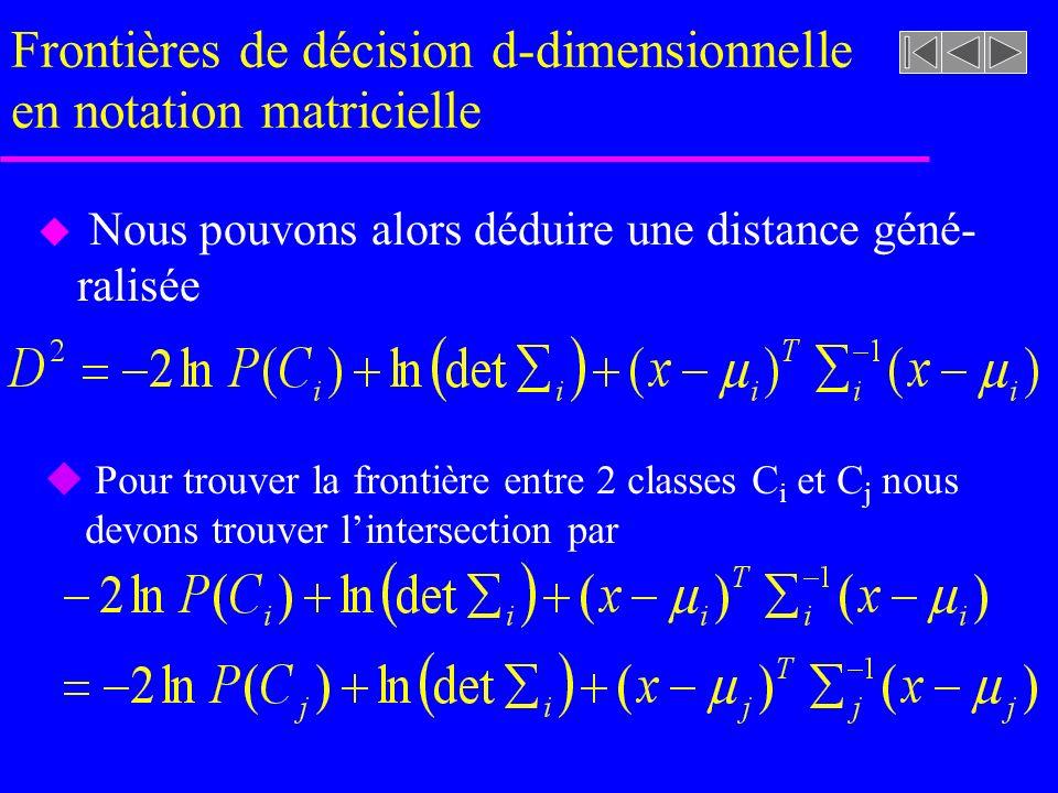 Frontières de décision d-dimensionnelle en notation matricielle u Nous pouvons alors déduire une distance géné- ralisée u Pour trouver la frontière entre 2 classes C i et C j nous devons trouver lintersection par