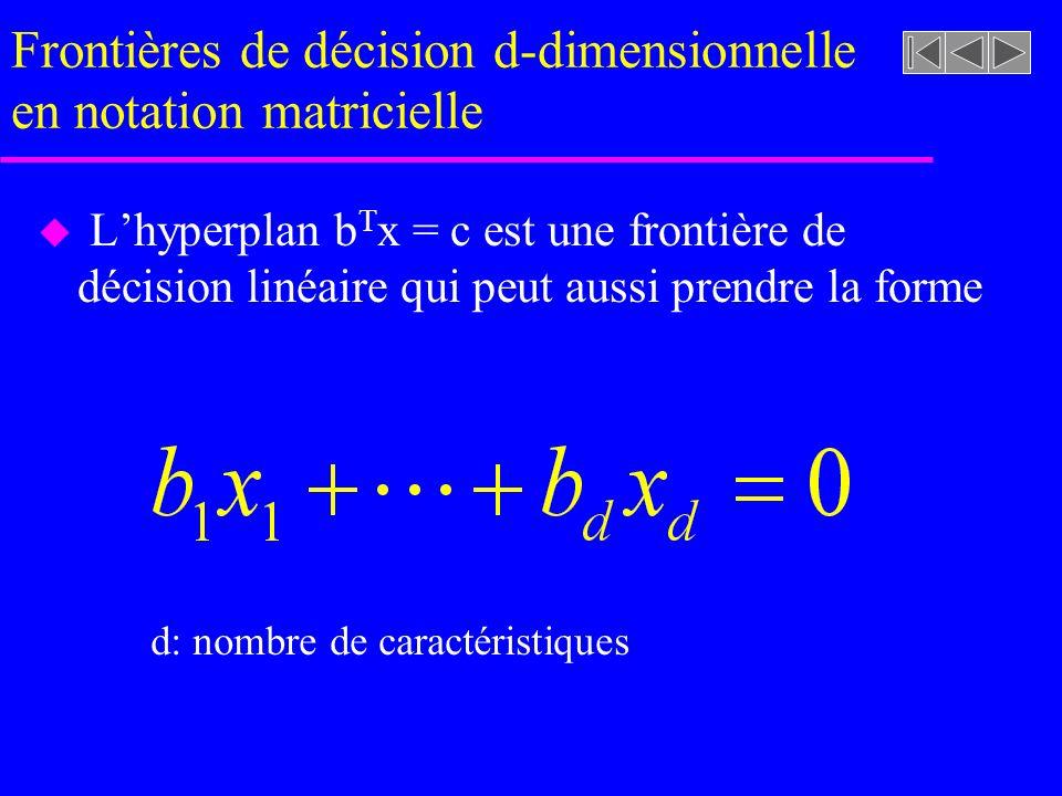 Frontières de décision d-dimensionnelle en notation matricielle u Lhyperplan b T x = c est une frontière de décision linéaire qui peut aussi prendre la forme d: nombre de caractéristiques