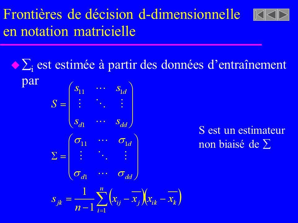 Frontières de décision d-dimensionnelle en notation matricielle u i est estimée à partir des données dentraînement par S est un estimateur non biaisé de