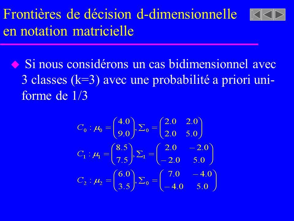 Frontières de décision d-dimensionnelle en notation matricielle u Si nous considérons un cas bidimensionnel avec 3 classes (k=3) avec une probabilité a priori uni- forme de 1/3