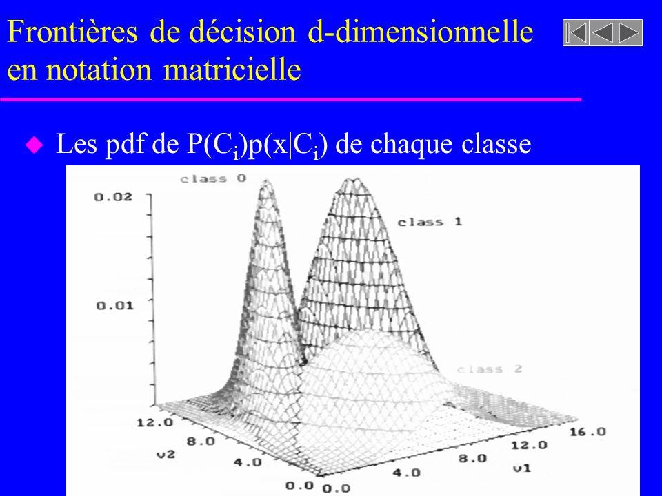 Frontières de décision d-dimensionnelle en notation matricielle u Les pdf de P(C i )p(x|C i ) de chaque classe