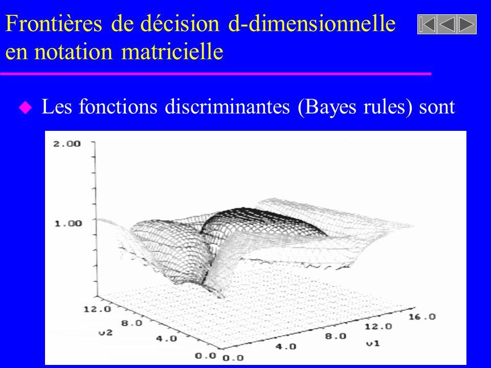 Frontières de décision d-dimensionnelle en notation matricielle u Les fonctions discriminantes (Bayes rules) sont