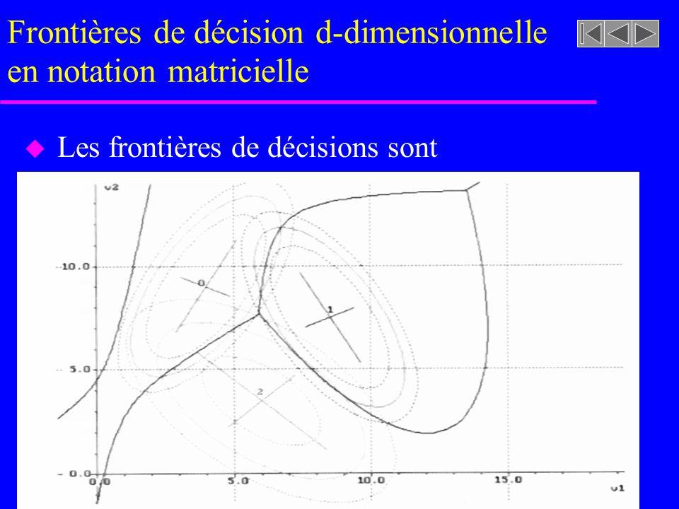 Frontières de décision d-dimensionnelle en notation matricielle u Les frontières de décisions sont