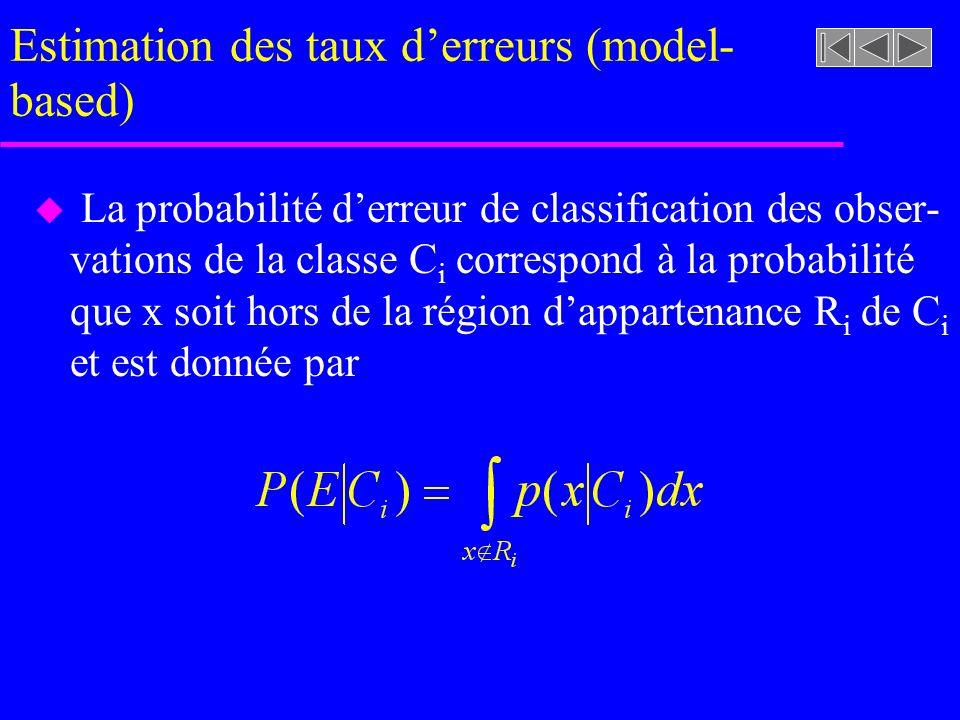Estimation des taux derreurs (model- based) u La probabilité derreur de classification des obser- vations de la classe C i correspond à la probabilité que x soit hors de la région dappartenance R i de C i et est donnée par