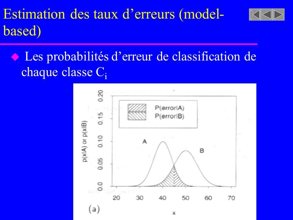 Estimation des taux derreurs (model- based) u Les probabilités derreur de classification de chaque classe C i