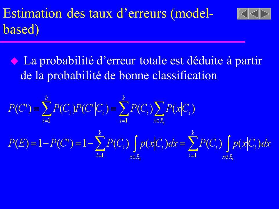 Estimation des taux derreurs (model- based) u La probabilité derreur totale est déduite à partir de la probabilité de bonne classification