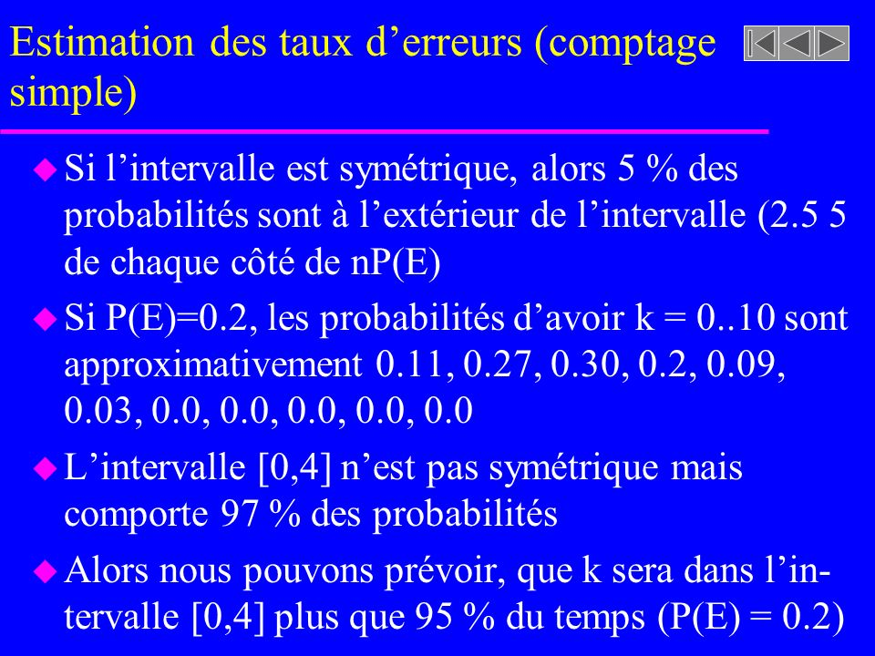 Estimation des taux derreurs (comptage simple) u Si lintervalle est symétrique, alors 5 % des probabilités sont à lextérieur de lintervalle (2.5 5 de chaque côté de nP(E) u Si P(E)=0.2, les probabilités davoir k = 0..10 sont approximativement 0.11, 0.27, 0.30, 0.2, 0.09, 0.03, 0.0, 0.0, 0.0, 0.0, 0.0 u Lintervalle [0,4] nest pas symétrique mais comporte 97 % des probabilités u Alors nous pouvons prévoir, que k sera dans lin- tervalle [0,4] plus que 95 % du temps (P(E) = 0.2)