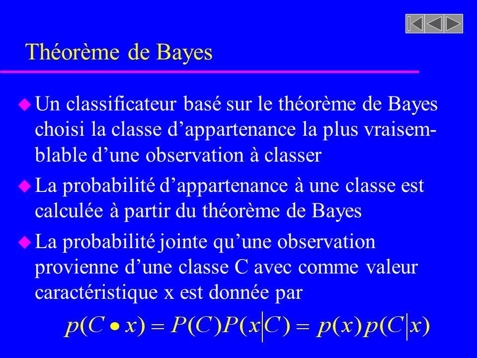 Théorème de Bayes u Un classificateur basé sur le théorème de Bayes choisi la classe dappartenance la plus vraisem- blable dune observation à classer u La probabilité dappartenance à une classe est calculée à partir du théorème de Bayes u La probabilité jointe quune observation provienne dune classe C avec comme valeur caractéristique x est donnée par