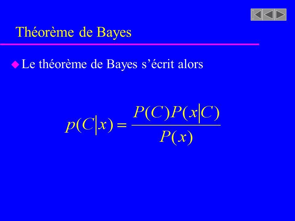 Théorème de Bayes u Lorsque les classes dappartenance C 1, C 2, …..,C k sont indépendantes au sens statistique (évènements mutuellement exclusifs) u Le théorème de Bayes pour la classe C=C i devient