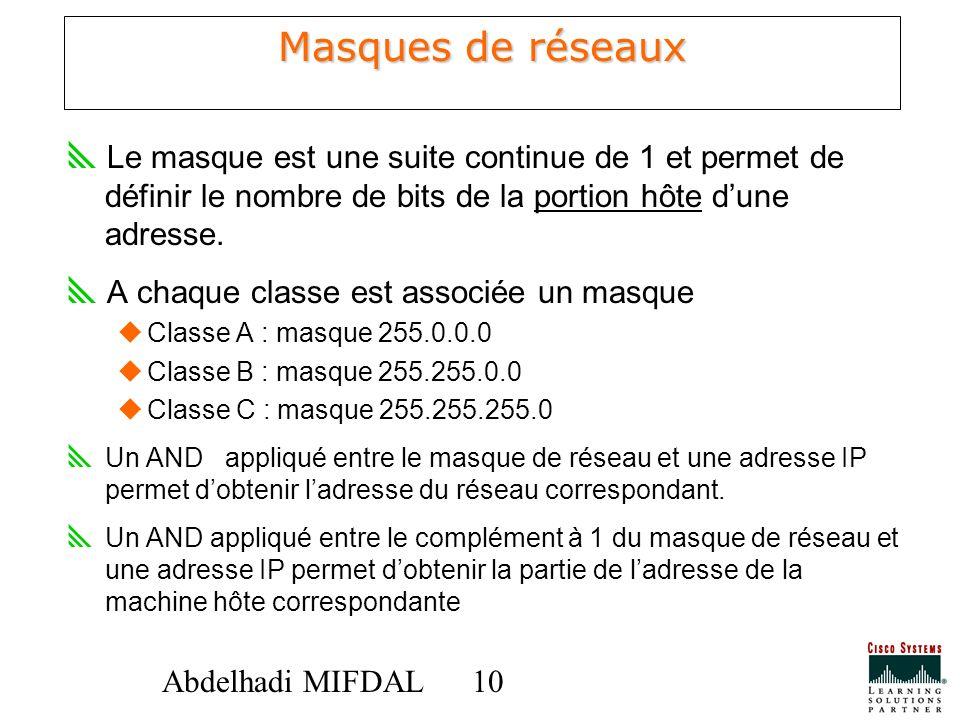 10 Abdelhadi MIFDAL Masques de réseaux Le masque est une suite continue de 1 et permet de définir le nombre de bits de la portion hôte dune adresse. A