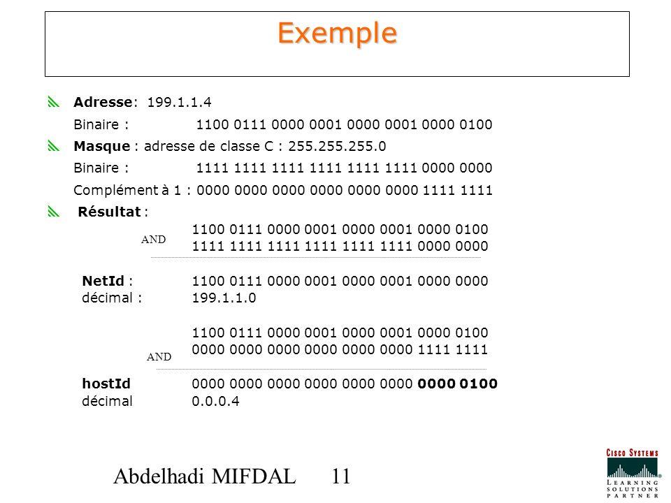 11 Abdelhadi MIFDAL Exemple Adresse: 199.1.1.4 Binaire : 1100 0111 0000 0001 0000 0001 0000 0100 Masque : adresse de classe C : 255.255.255.0 Binaire