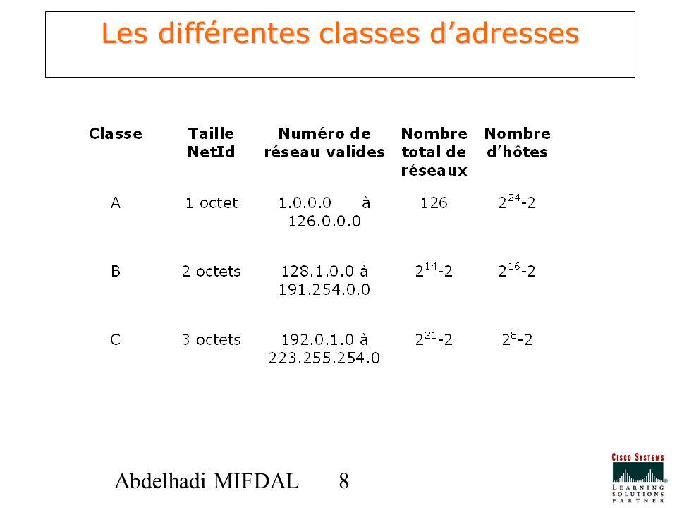 88Abdelhadi MIFDAL Les différentes classes dadresses