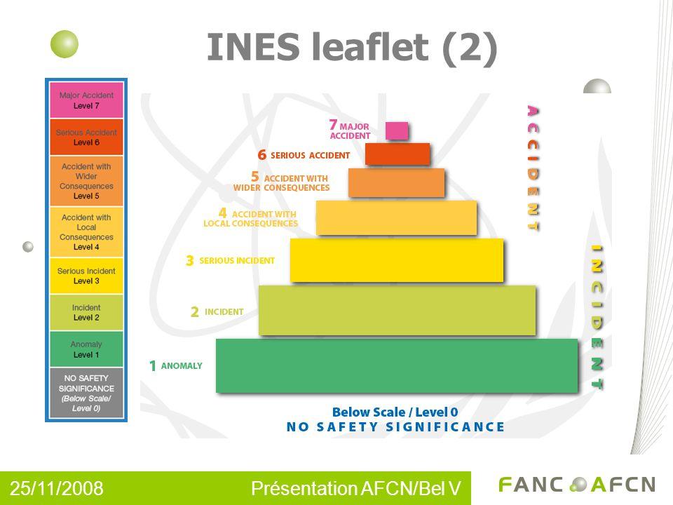 INES leaflet (2) 25/11/2008 Présentation AFCN/Bel V
