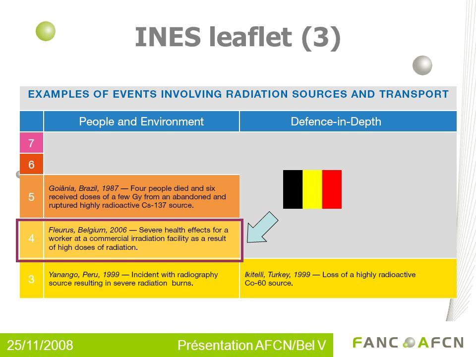 INES leaflet (3) 25/11/2008 Présentation AFCN/Bel V