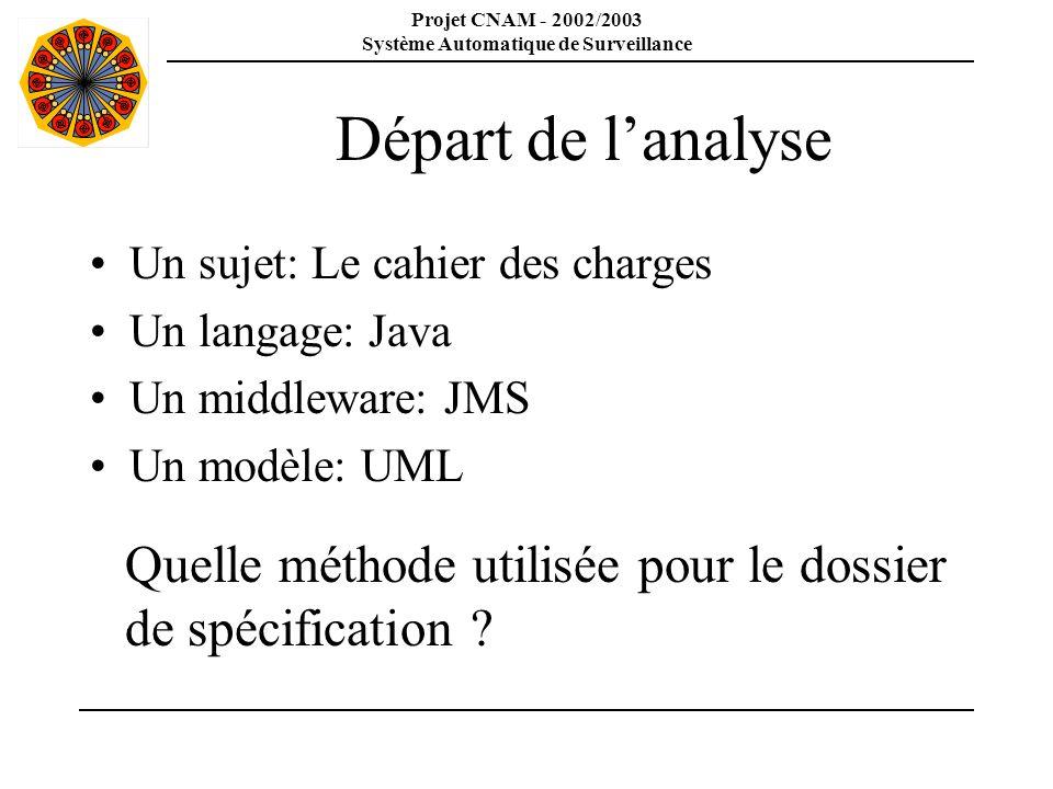 Projet CNAM - 2002/2003 Système Automatique de Surveillance Départ de lanalyse Un sujet: Le cahier des charges Un langage: Java Un middleware: JMS Un