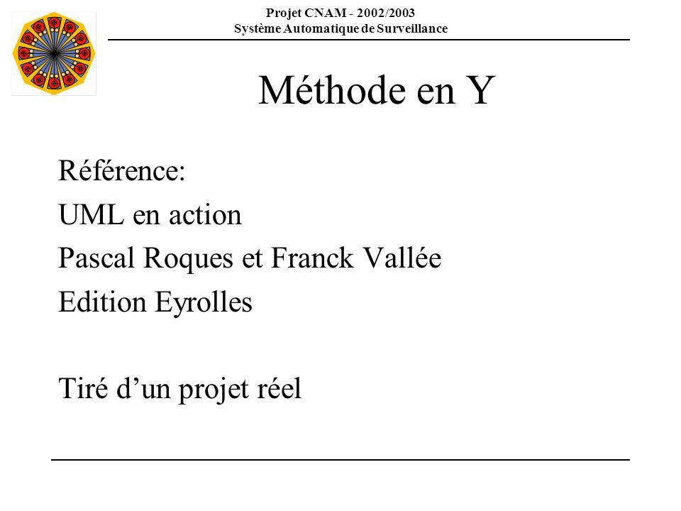 Projet CNAM - 2002/2003 Système Automatique de Surveillance Méthode en Y Référence: UML en action Pascal Roques et Franck Vallée Edition Eyrolles Tiré