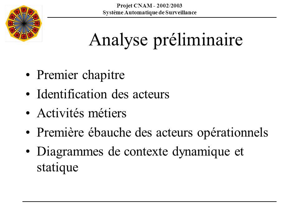 Projet CNAM - 2002/2003 Système Automatique de Surveillance Analyse préliminaire Premier chapitre Identification des acteurs Activités métiers Premièr