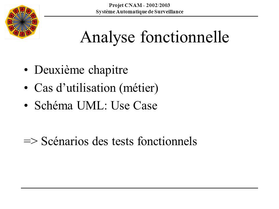Projet CNAM - 2002/2003 Système Automatique de Surveillance Analyse opérationnelle Troisième chapitre Cas dutilisation (Technique) Détails sur les acteurs opérationnels Schéma UML: Diagramme de déploiement Design des interfaces graphiques (IGC) Identification des difficultés techniques => Test unitaires