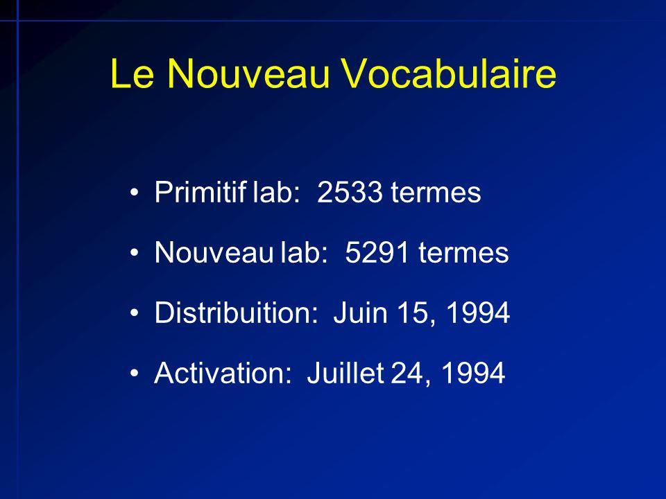 Le Nouveau Vocabulaire Primitif lab: 2533 termes Nouveau lab: 5291 termes Distribuition: Juin 15, 1994 Activation: Juillet 24, 1994