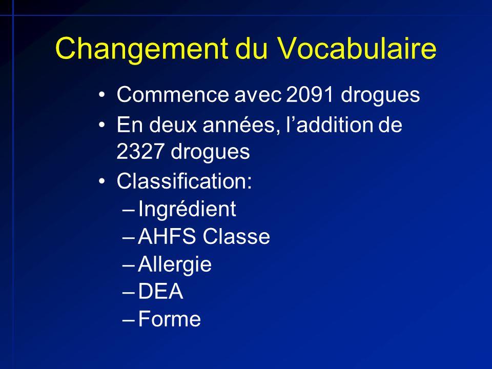 Changement du Vocabulaire Commence avec 2091 drogues En deux années, laddition de 2327 drogues Classification: –Ingrédient –AHFS Classe –Allergie –DEA